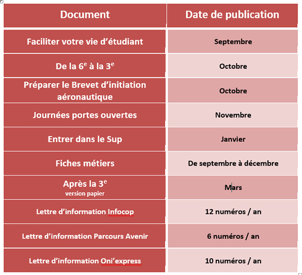 calendrier_publication_onisep_clermont