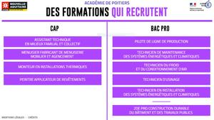 FORMATIONS QUI RECRUTENT
